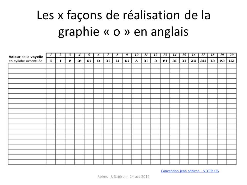 Les x façons de réalisation de la graphie « o » en anglais Reims - J. Sabiron - 24 oct 2012