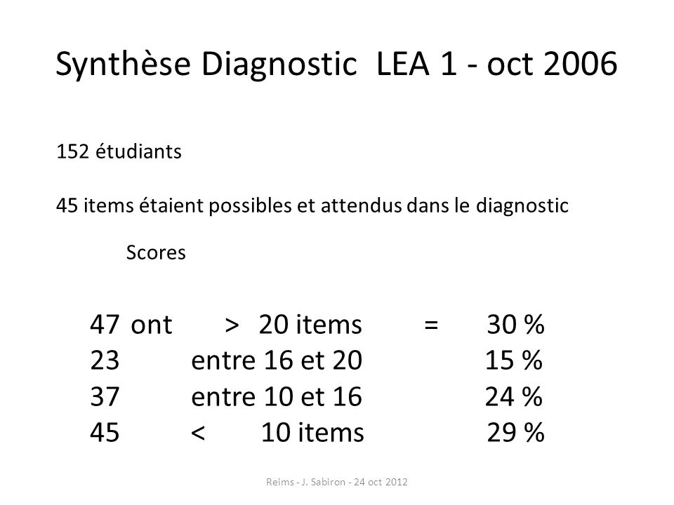 Synthèse Diagnostic LEA 1 - oct 2006 152 étudiants 45 items étaient possibles et attendus dans le diagnostic Scores 47 ont > 20 items = 30 % 23entre 1