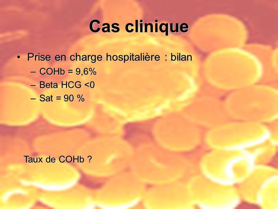 Cas clinique Prise en charge hospitalière : bilanPrise en charge hospitalière : bilan –COHb = 9,6% –Beta HCG <0 –Sat = 90 % Taux de COHb ?