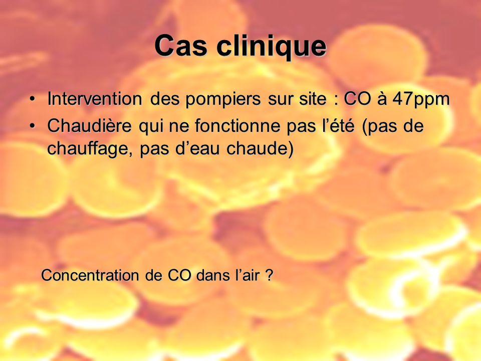 Cas clinique Intervention des pompiers sur site : CO à 47ppmIntervention des pompiers sur site : CO à 47ppm Chaudière qui ne fonctionne pas lété (pas