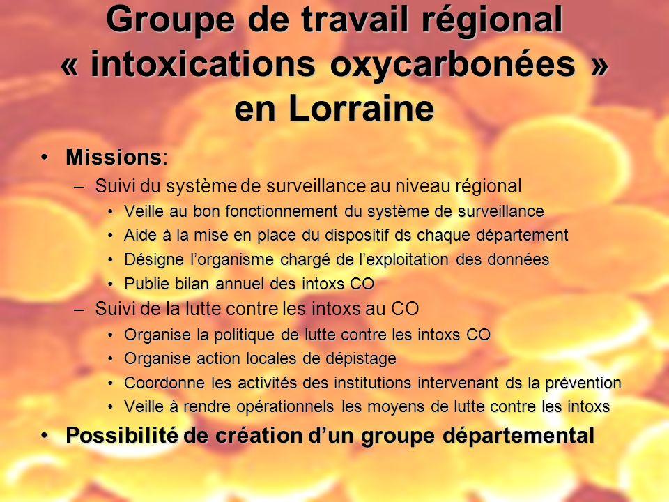 Groupe de travail régional « intoxications oxycarbonées » en Lorraine Missions:Missions: – –Suivi du système de surveillance au niveau régional Veille