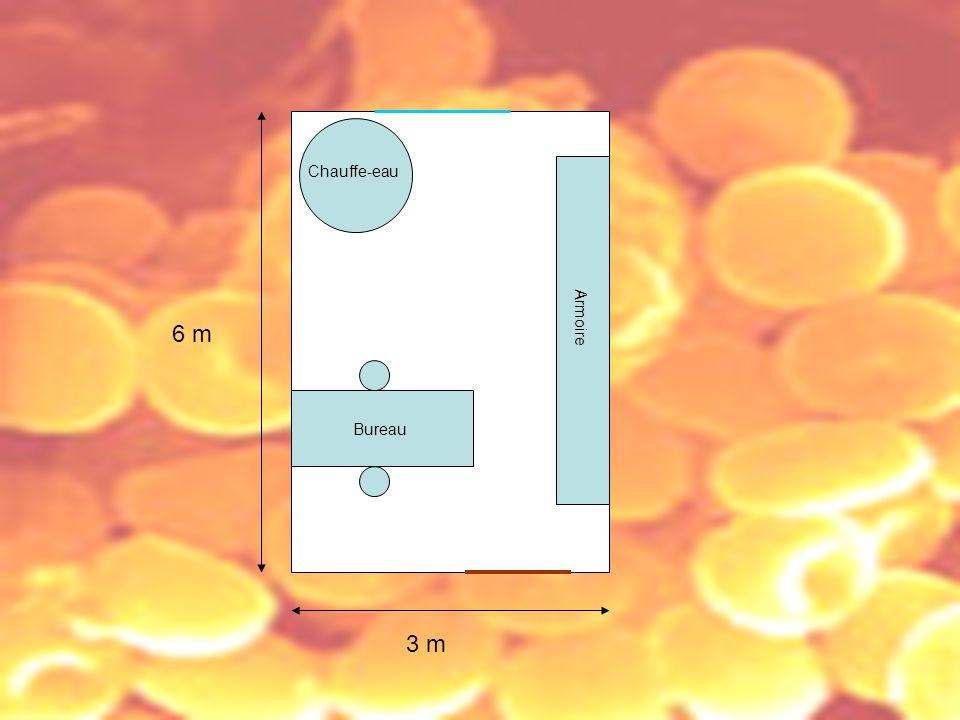 6 m 3 m Chauffe-eau Bureau Armoire