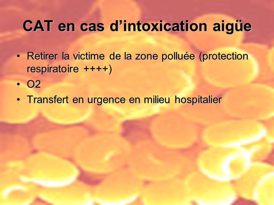 CAT en cas dintoxication aigüe Retirer la victime de la zone polluée (protection respiratoire ++++)Retirer la victime de la zone polluée (protection r