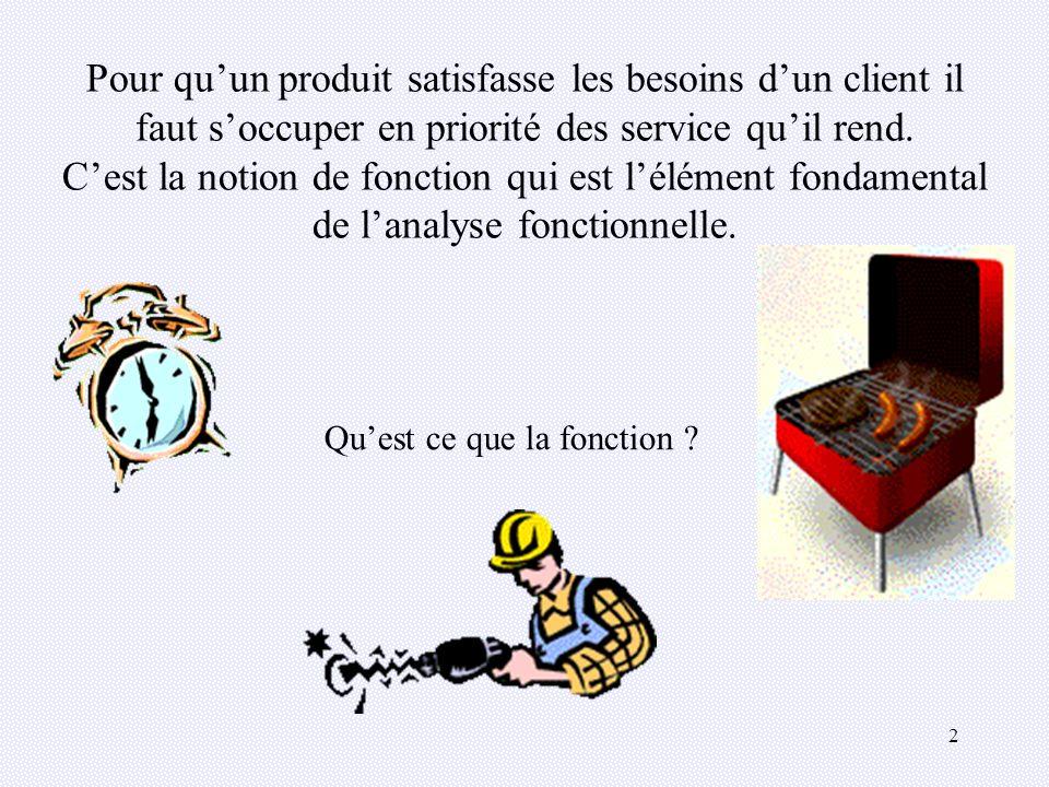 2 Pour quun produit satisfasse les besoins dun client il faut soccuper en priorité des service quil rend.