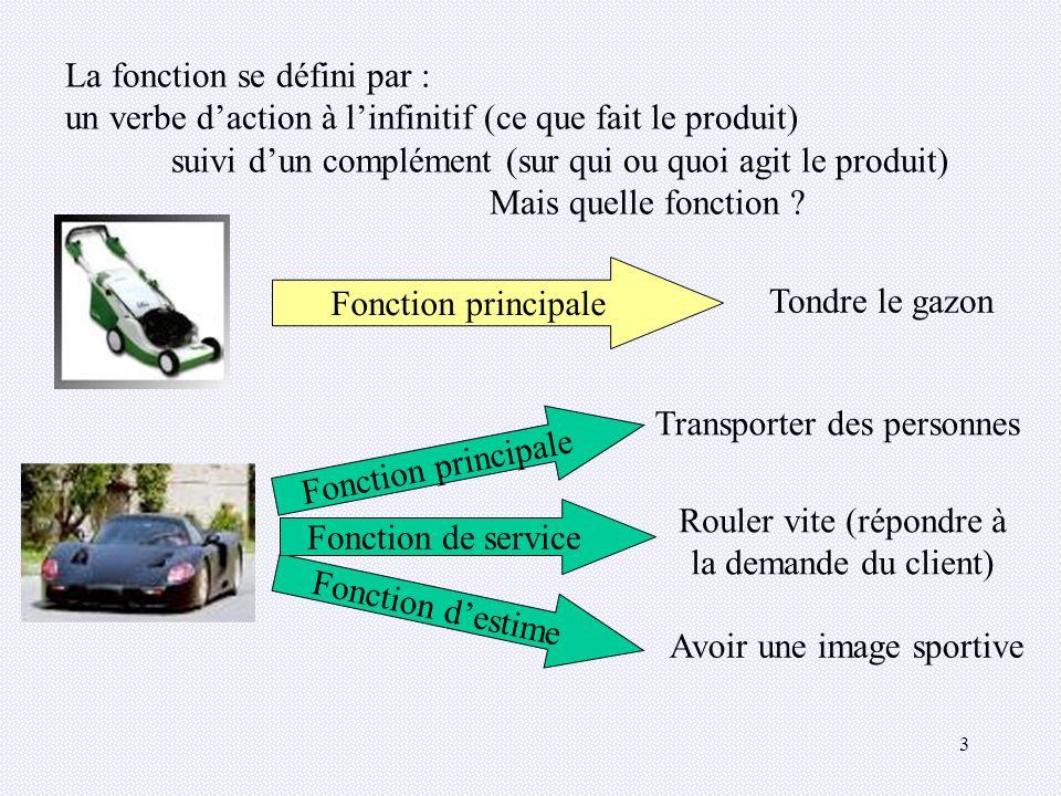 3 La fonction se défini par : un verbe daction à linfinitif (ce que fait le produit) suivi dun complément (sur qui ou quoi agit le produit) Mais quelle fonction .