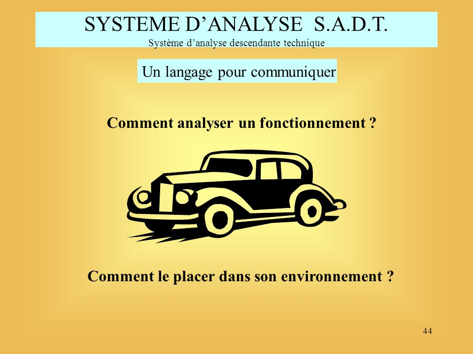44 SYSTEME DANALYSE S.A.D.T.