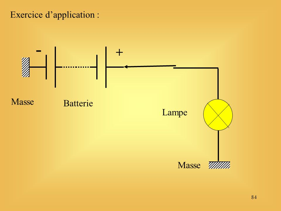 84 + - Masse Batterie Lampe Masse Exercice dapplication :