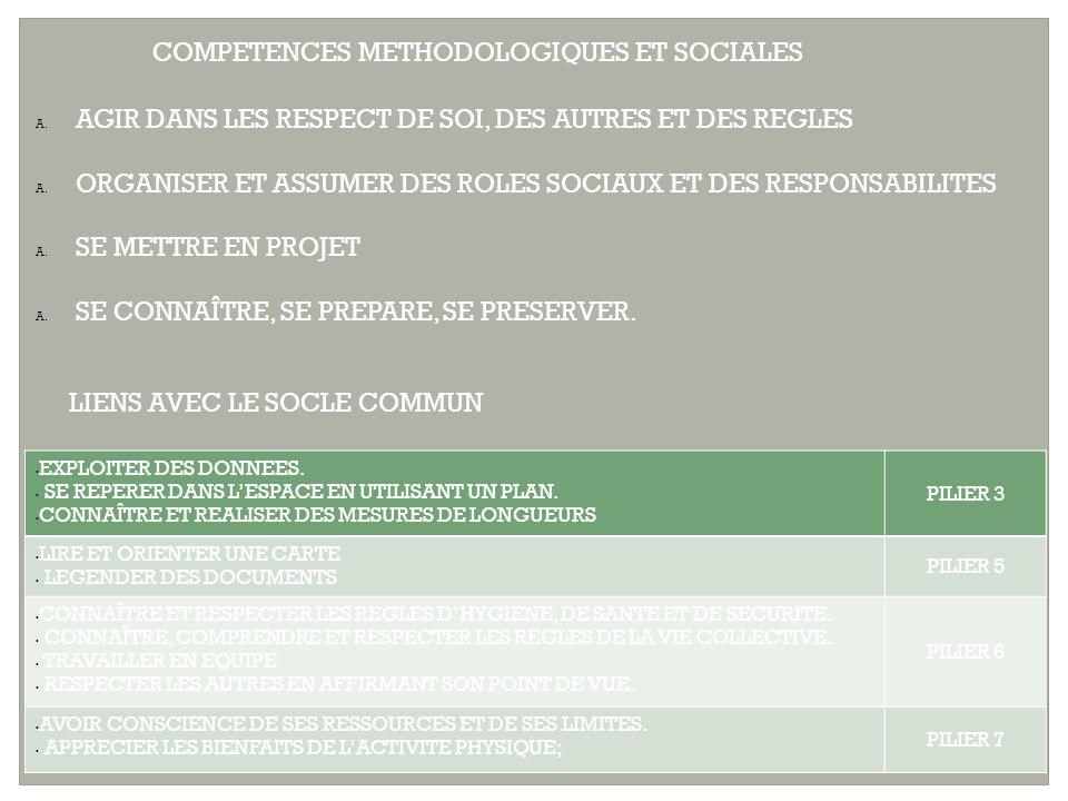 COMPETENCES METHODOLOGIQUES ET SOCIALES A.