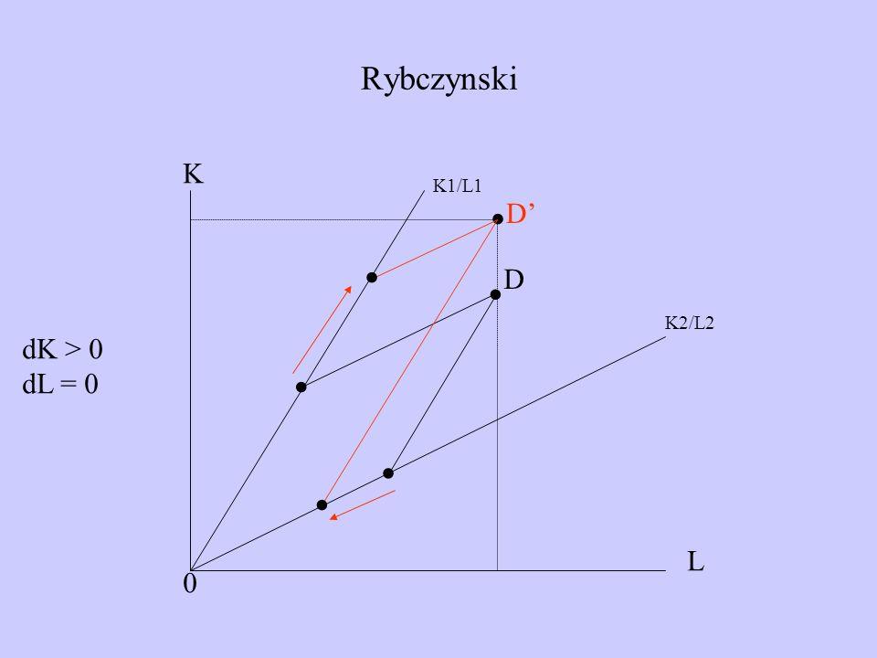 Rybczynski L K... D K2/L2 K1/L1 0. D.. dK > 0 dL = 0