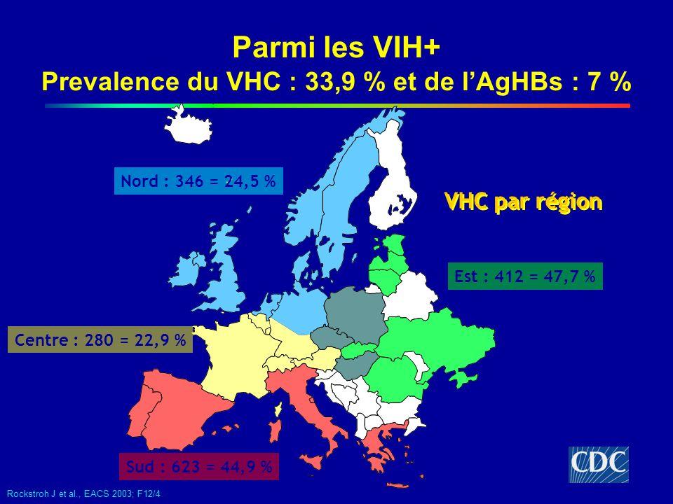 Sud : 623 = 44,9 % Nord : 346 = 24,5 % Centre : 280 = 22,9 % Est : 412 = 47,7 % Rockstroh J et al., EACS 2003; F12/4 VHC par région Parmi les VIH+ Pre