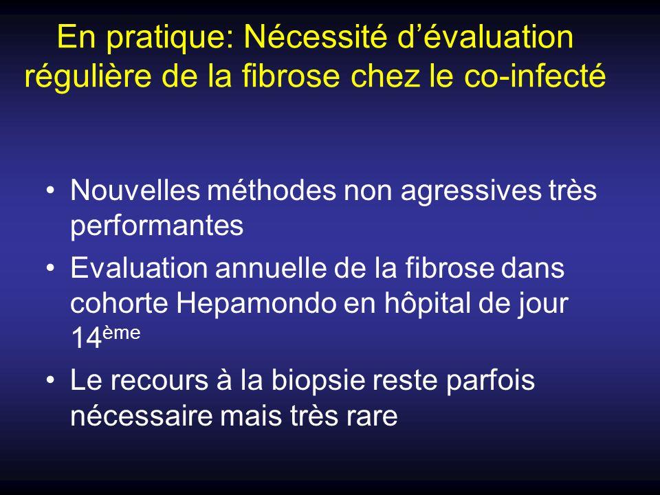 En pratique: Nécessité dévaluation régulière de la fibrose chez le co-infecté Nouvelles méthodes non agressives très performantes Evaluation annuelle