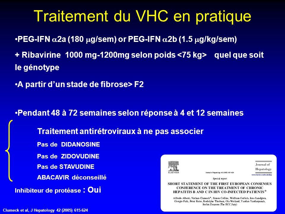 Traitement du VHC en pratique PEG-IFN 2a (180 g/sem) or PEG-IFN 2b (1.5 g/kg/sem) + Ribavirine1000 mg-1200mg selon poids quel que soit le génotype A p