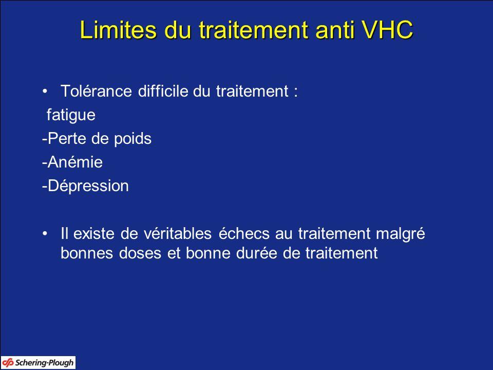 Limites du traitement anti VHC Tolérance difficile du traitement : fatigue -Perte de poids -Anémie -Dépression Il existe de véritables échecs au trait