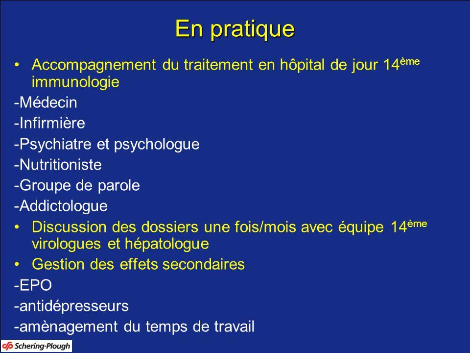 En pratique Accompagnement du traitement en hôpital de jour 14 ème immunologie -Médecin -Infirmière -Psychiatre et psychologue -Nutritioniste -Groupe