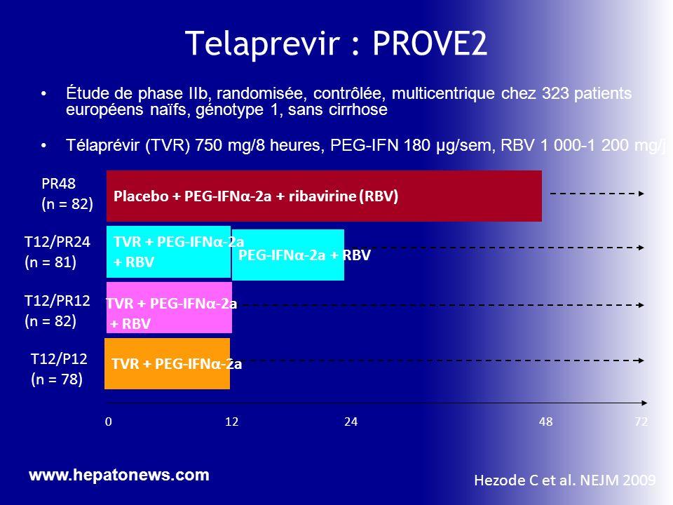 Telaprevir : PROVE2 Étude de phase IIb, randomisée, contrôlée, multicentrique chez 323 patients européens naïfs, génotype 1, sans cirrhose Télaprévir