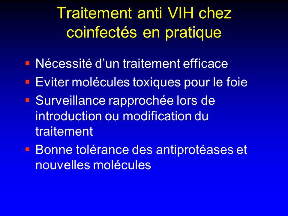 Traitement anti VIH chez coinfectés en pratique Nécessité dun traitement efficace Eviter molécules toxiques pour le foie Surveillance rapprochée lors