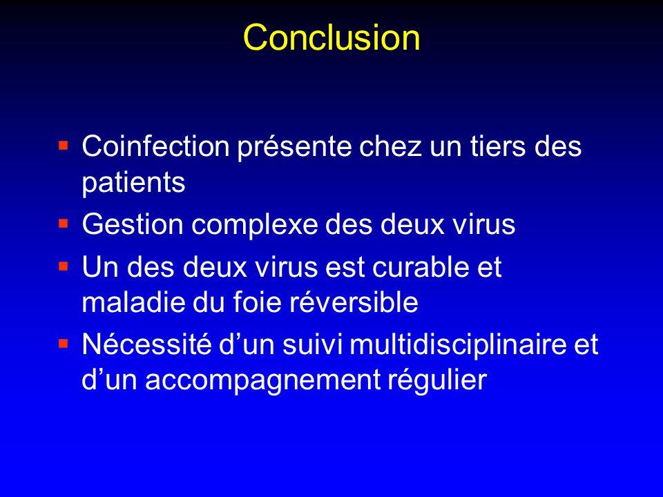 Conclusion Coinfection présente chez un tiers des patients Gestion complexe des deux virus Un des deux virus est curable et maladie du foie réversible