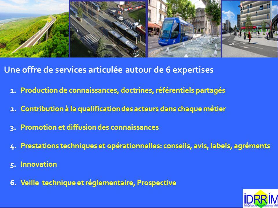 Une offre de services articulée autour de 6 expertises 1.Production de connaissances, doctrines, référentiels partagés 2.Contribution à la qualificati