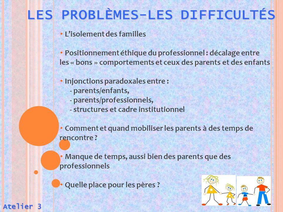 LES PROBLÈMES-LES DIFFICULTÉS LES PROBLÈMES-LES DIFFICULTÉS Atelier 3 Lisolement des familles Positionnement éthique du professionnel : décalage entre