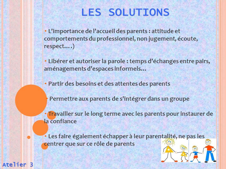 LES SOLUTIONS Atelier 3 Limportance de laccueil des parents : attitude et comportements du professionnel, non jugement, écoute, respect….) Libérer et