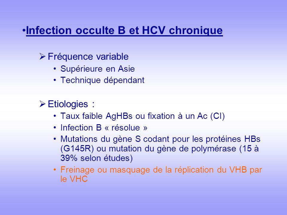 Infection occulte B et HCV chronique Fréquence variable Supérieure en Asie Technique dépendant Etiologies : Taux faible AgHBs ou fixation à un Ac (CI) Infection B « résolue » Mutations du gène S codant pour les protéines HBs (G145R) ou mutation du gène de polymérase (15 à 39% selon études) Freinage ou masquage de la réplication du VHB par le VHC