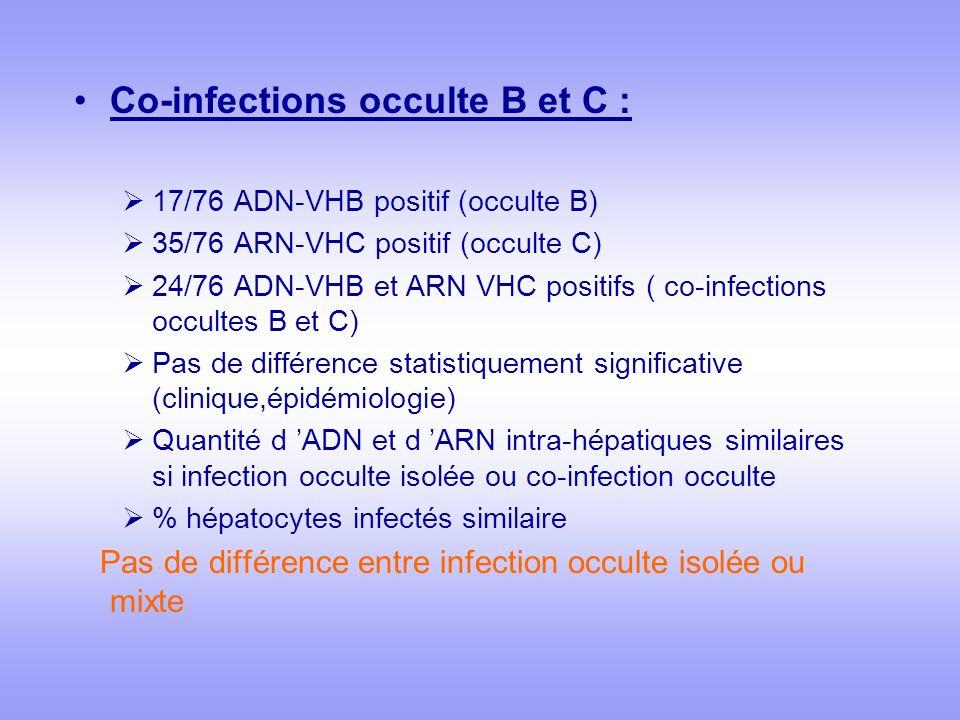 Co-infections occulte B et C : 17/76 ADN-VHB positif (occulte B) 35/76 ARN-VHC positif (occulte C) 24/76 ADN-VHB et ARN VHC positifs ( co-infections occultes B et C) Pas de différence statistiquement significative (clinique,épidémiologie) Quantité d ADN et d ARN intra-hépatiques similaires si infection occulte isolée ou co-infection occulte % hépatocytes infectés similaire Pas de différence entre infection occulte isolée ou mixte