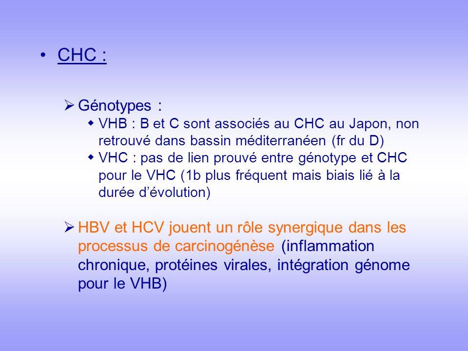 CHC : Génotypes : VHB : B et C sont associés au CHC au Japon, non retrouvé dans bassin méditerranéen (fr du D) VHC : pas de lien prouvé entre génotype