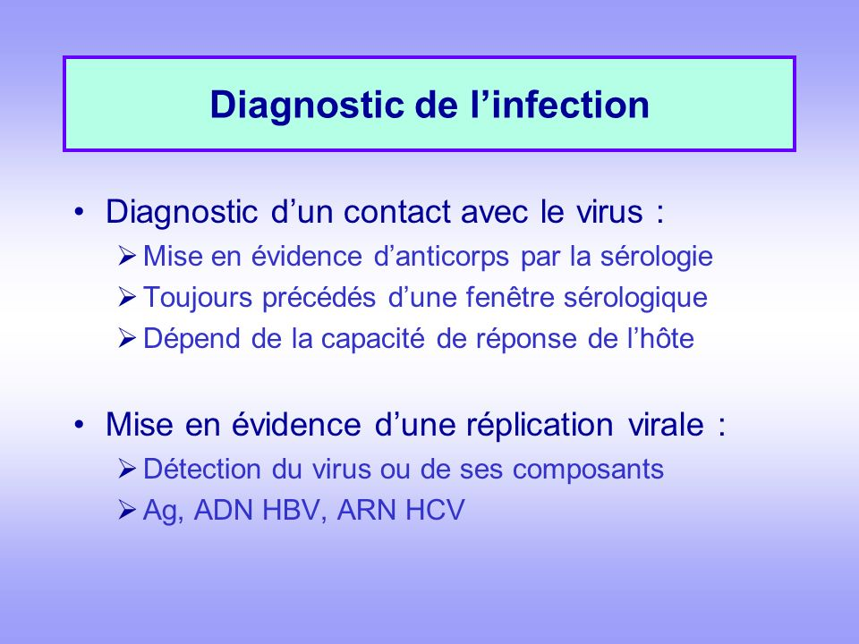 Diagnostic de linfection Diagnostic dun contact avec le virus : Mise en évidence danticorps par la sérologie Toujours précédés dune fenêtre sérologique Dépend de la capacité de réponse de lhôte Mise en évidence dune réplication virale : Détection du virus ou de ses composants Ag, ADN HBV, ARN HCV