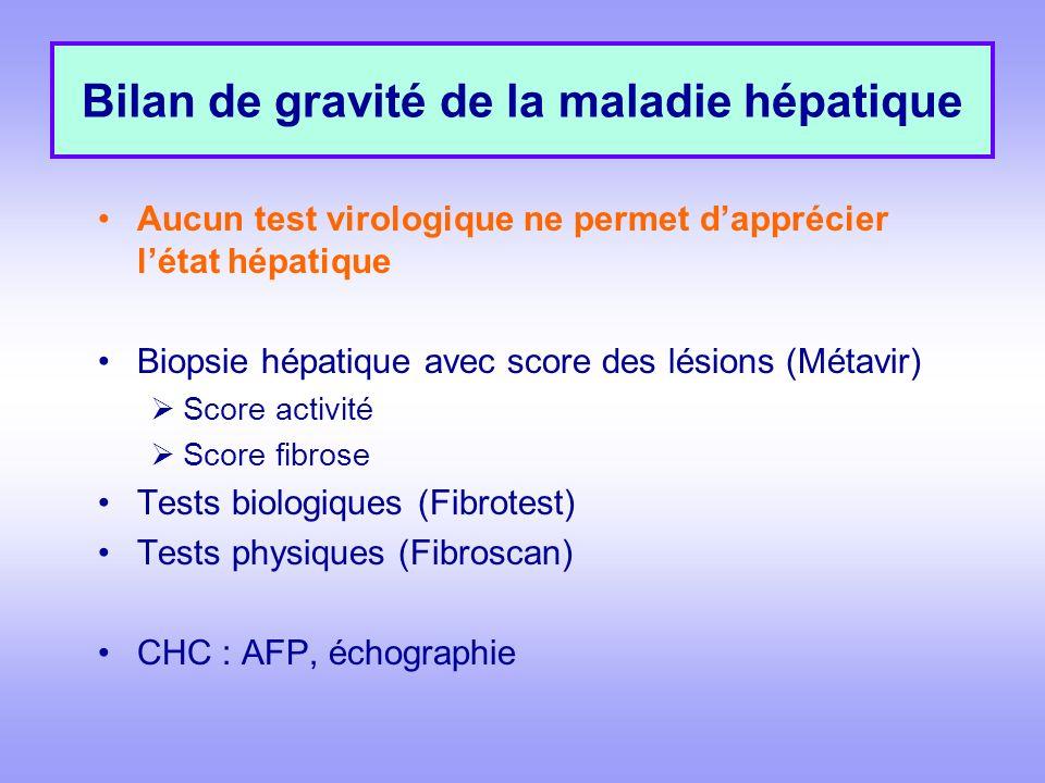 Bilan de gravité de la maladie hépatique Aucun test virologique ne permet dapprécier létat hépatique Biopsie hépatique avec score des lésions (Métavir