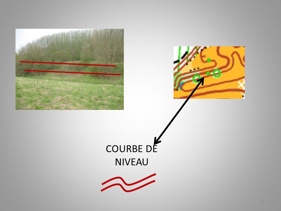 COURBE DE NIVEAU 17