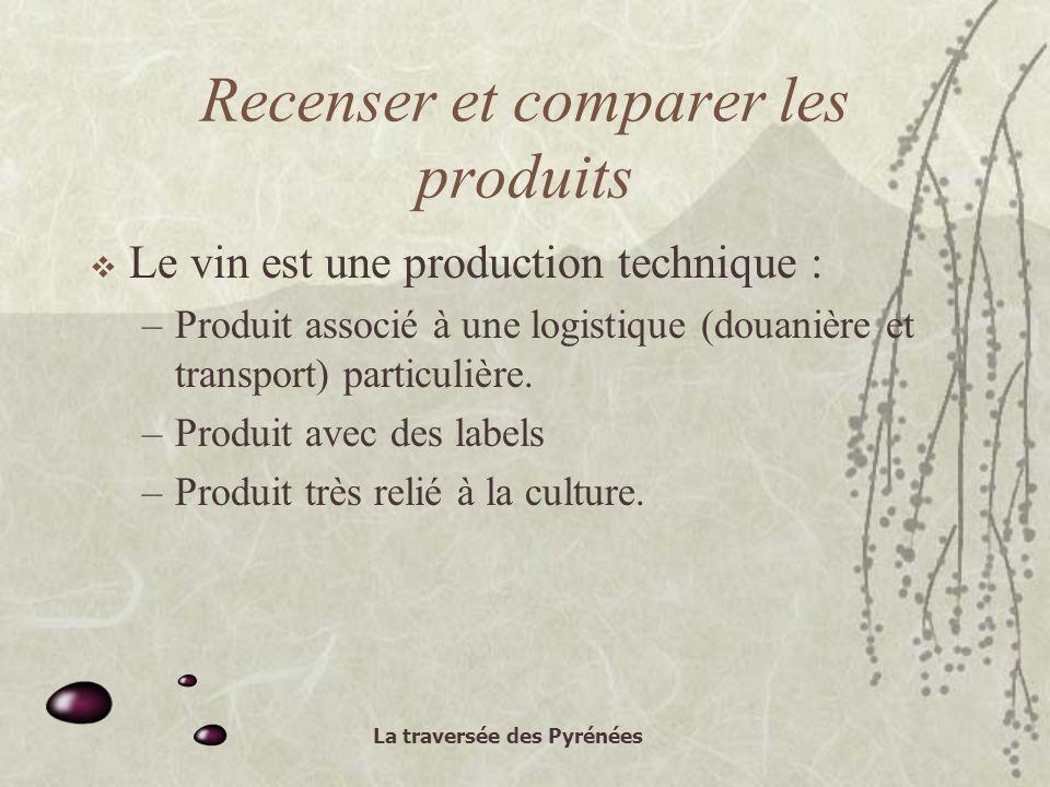 La traversée des Pyrénées Recenser et comparer les produits Le vin est une production technique : –Produit associé à une logistique (douanière et transport) particulière.