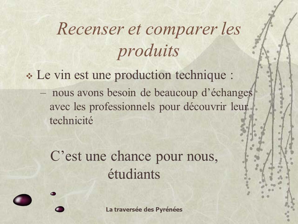 La traversée des Pyrénées Recenser et comparer les produits Le vin est une production technique : – nous avons besoin de beaucoup déchanges avec les professionnels pour découvrir leur technicité Cest une chance pour nous, étudiants