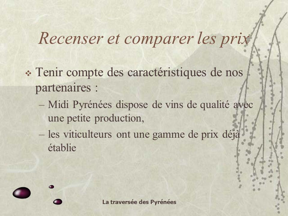 La traversée des Pyrénées Recenser et comparer les prix Tenir compte des caractéristiques de nos partenaires : –Midi Pyrénées dispose de vins de qualité avec une petite production, –les viticulteurs ont une gamme de prix déjà établie