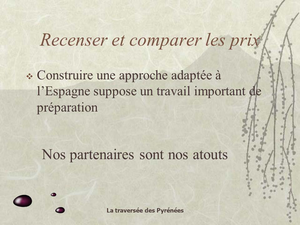 La traversée des Pyrénées Recenser et comparer les prix Construire une approche adaptée à lEspagne suppose un travail important de préparation Nos partenaires sont nos atouts