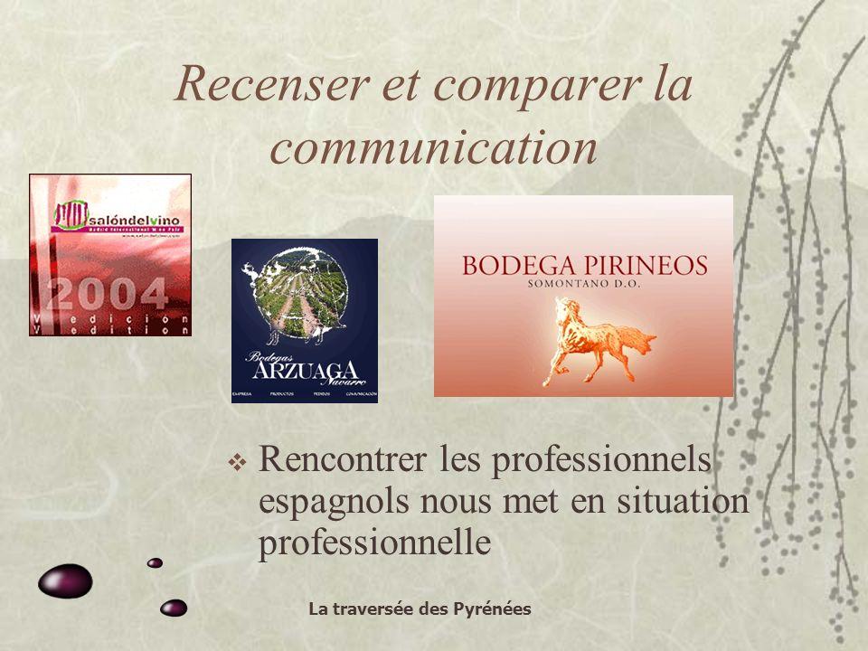 La traversée des Pyrénées Recenser et comparer la communication Rencontrer les professionnels espagnols nous met en situation professionnelle