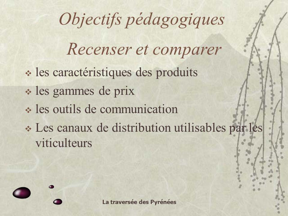 La traversée des Pyrénées Objectifs pédagogiques les caractéristiques des produits les gammes de prix les outils de communication Les canaux de distribution utilisables par les viticulteurs Recenser et comparer
