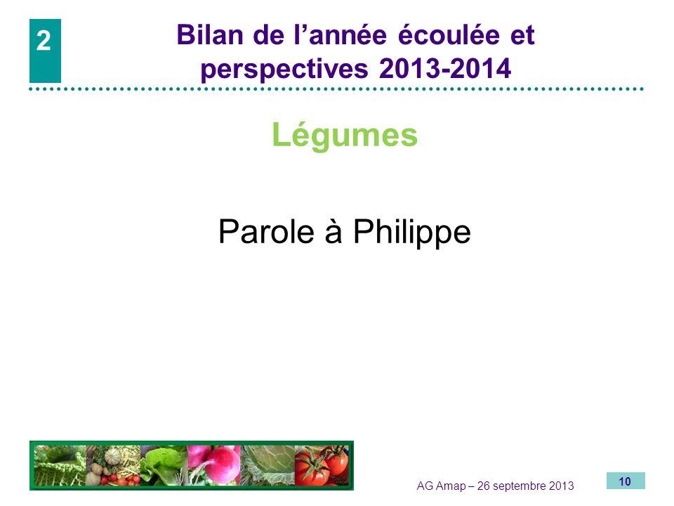 10 AG Amap – 26 septembre 2013 Légumes Parole à Philippe 2 Bilan de lannée écoulée et perspectives 2013-2014 2