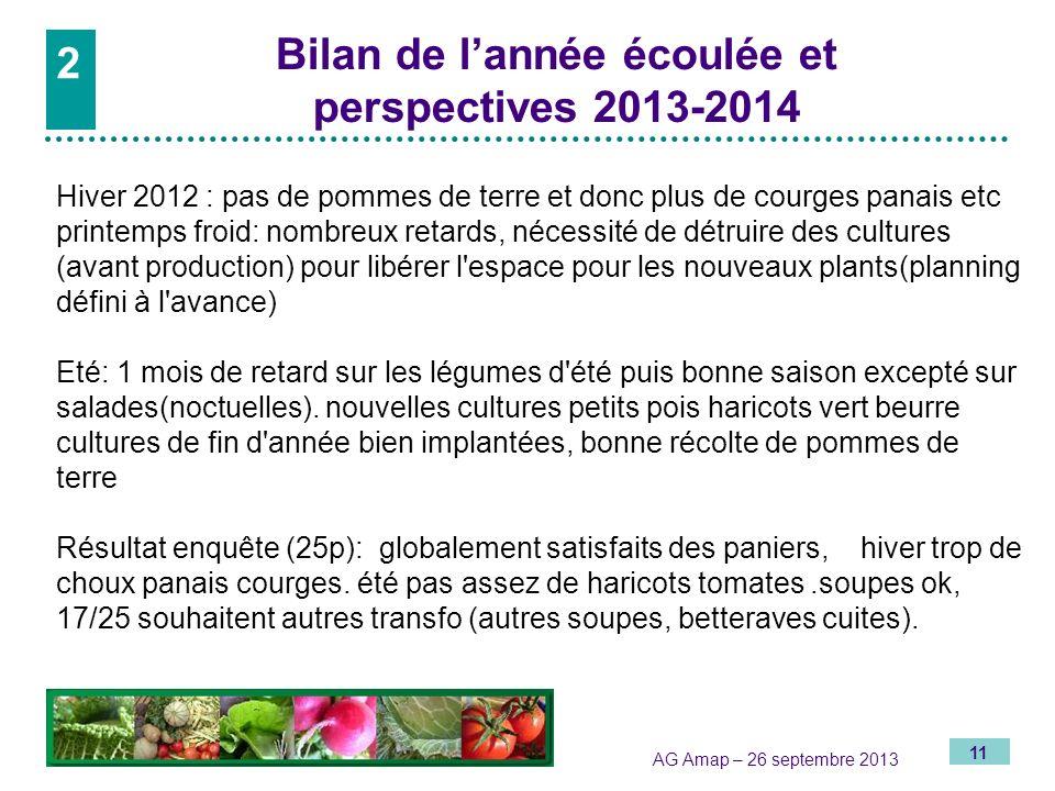 11 AG Amap – 26 septembre 2013 2 Bilan de lannée écoulée et perspectives 2013-2014 2 Hiver 2012 : pas de pommes de terre et donc plus de courges panai