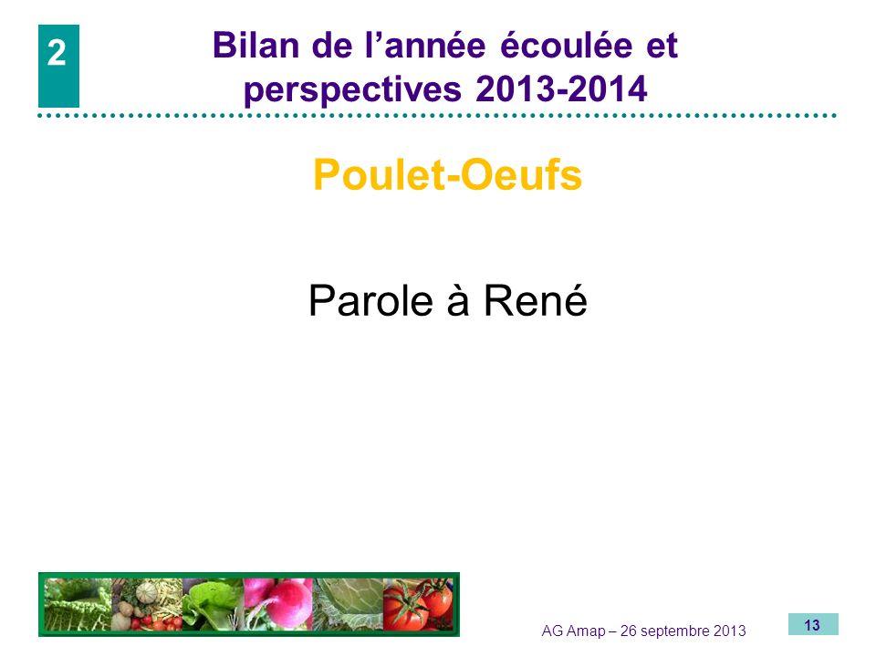 13 AG Amap – 26 septembre 2013 2 Bilan de lannée écoulée et perspectives 2013-2014 Poulet-Oeufs Parole à René 2