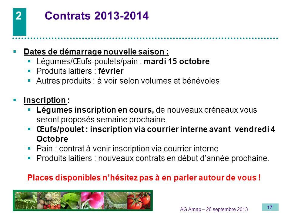 17 AG Amap – 26 septembre 2013 2Contrats 2013-2014 Dates de démarrage nouvelle saison : Légumes/Œufs-poulets/pain : mardi 15 octobre Produits laitiers