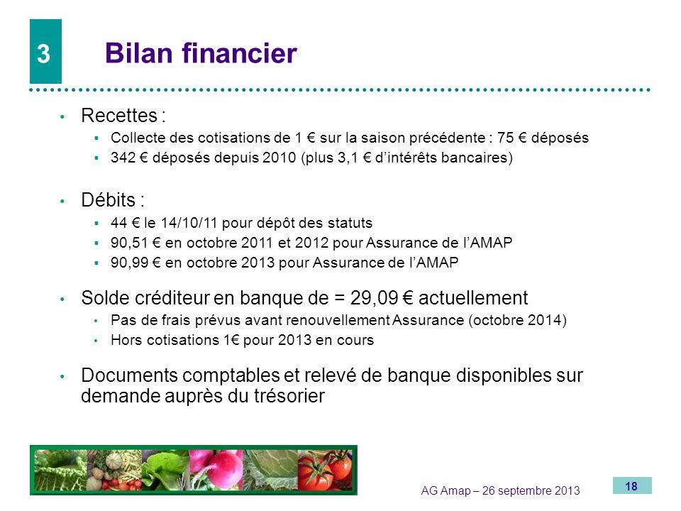 18 AG Amap – 26 septembre 2013 3 Bilan financier Recettes : Collecte des cotisations de 1 sur la saison précédente : 75 déposés 342 déposés depuis 201
