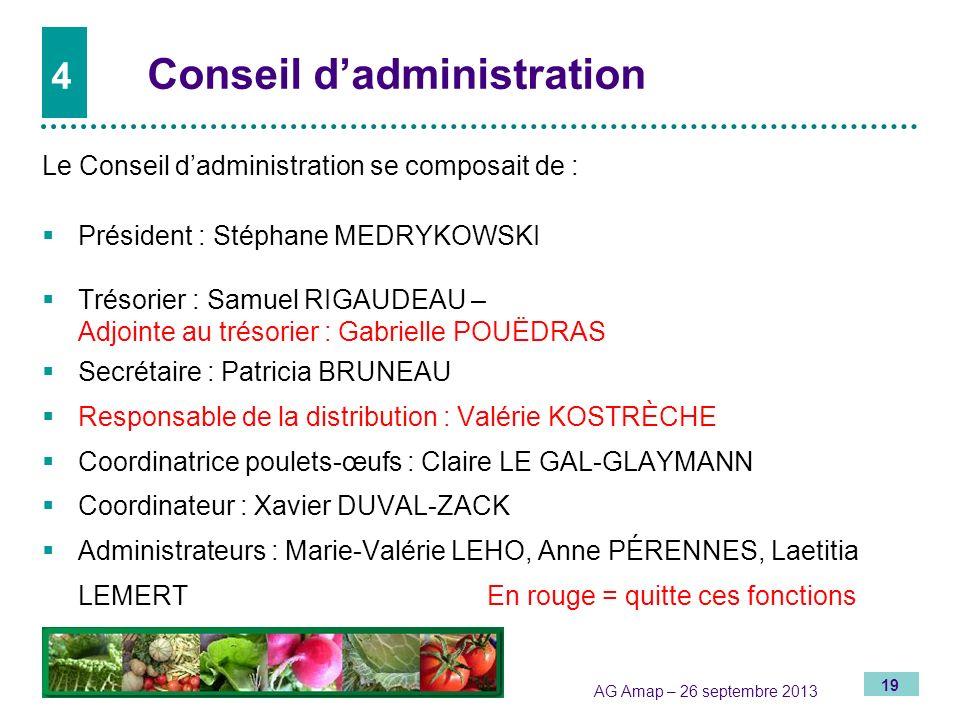 19 AG Amap – 26 septembre 2013 4 Conseil dadministration Le Conseil dadministration se composait de : Président : Stéphane MEDRYKOWSKI Trésorier : Sam