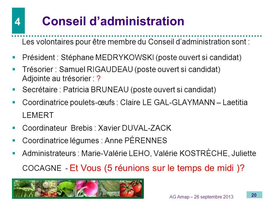 20 AG Amap – 26 septembre 2013 4 Conseil dadministration Les volontaires pour être membre du Conseil dadministration sont : Président : Stéphane MEDRY
