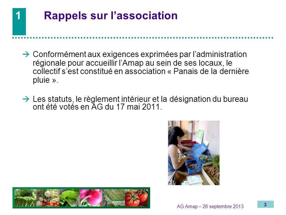 3 AG Amap – 26 septembre 2013 Conformément aux exigences exprimées par ladministration régionale pour accueillir lAmap au sein de ses locaux, le colle