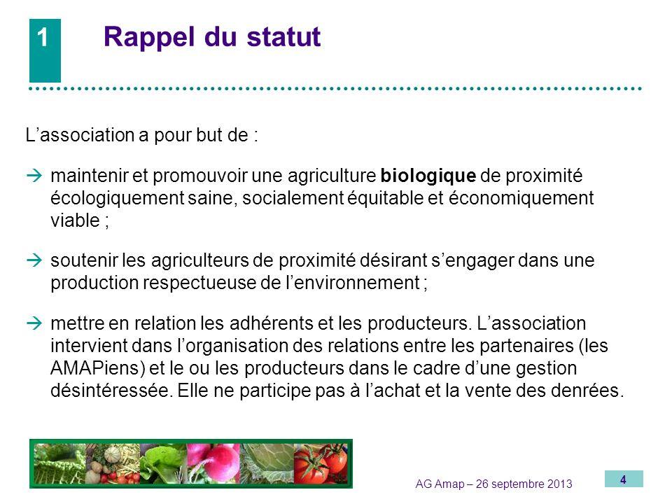 4 AG Amap – 26 septembre 2013 1 Rappel du statut Lassociation a pour but de : maintenir et promouvoir une agriculture biologique de proximité écologiq