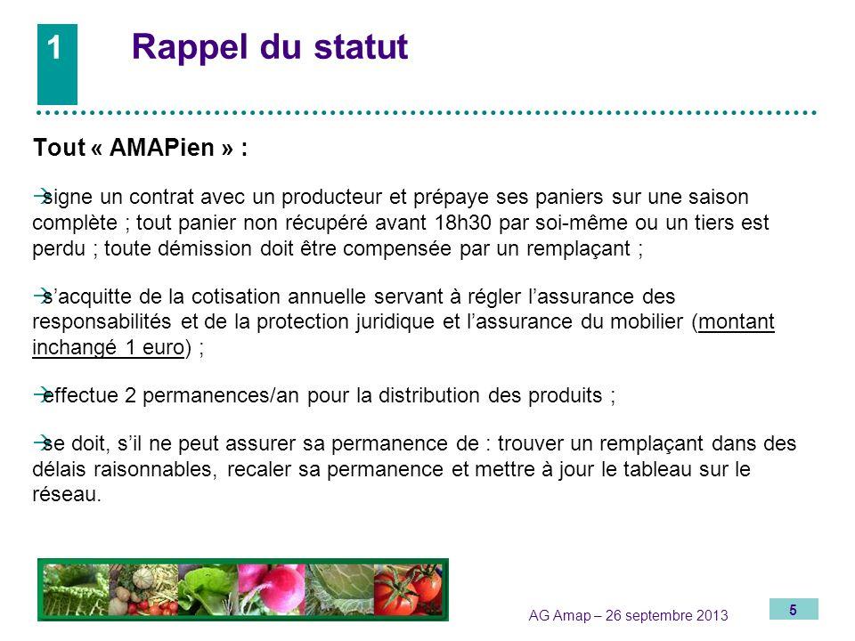 5 AG Amap – 26 septembre 2013 1 Rappel du statut Tout « AMAPien » : signe un contrat avec un producteur et prépaye ses paniers sur une saison complète