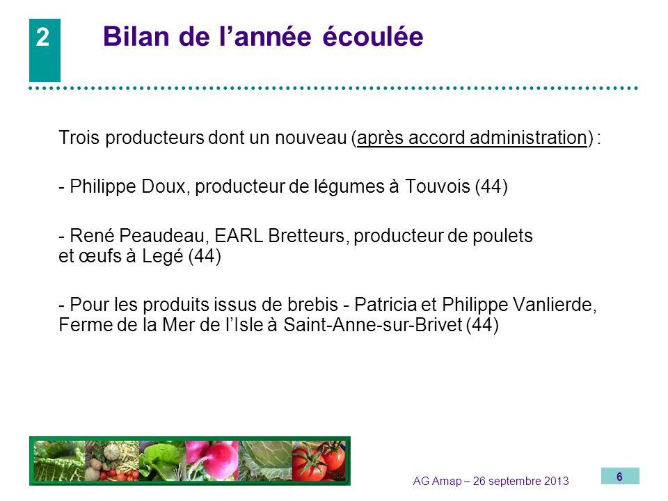 6 AG Amap – 26 septembre 2013 Trois producteurs dont un nouveau (après accord administration) : - Philippe Doux, producteur de légumes à Touvois (44)