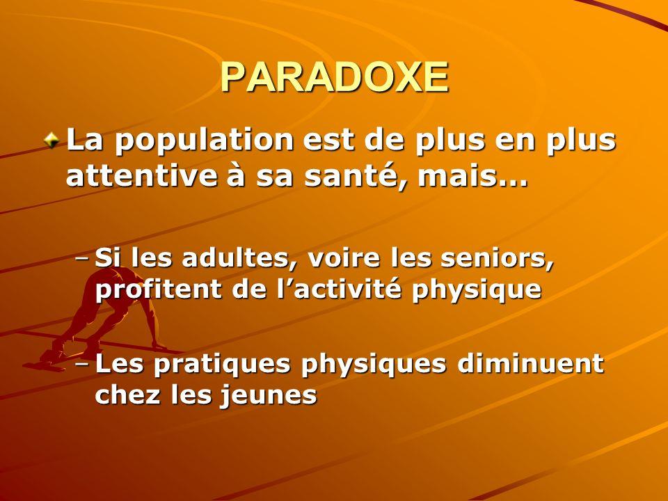 PARADOXE La population est de plus en plus attentive à sa santé, mais… –Si les adultes, voire les seniors, profitent de lactivité physique –Les pratiques physiques diminuent chez les jeunes