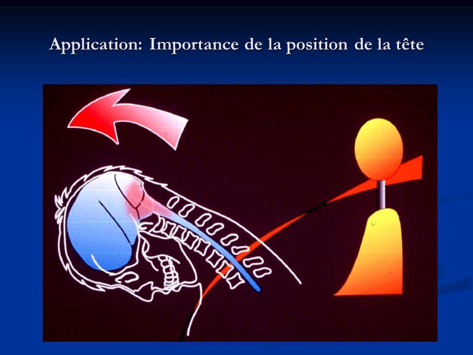 Application: Importance de la position de la tête
