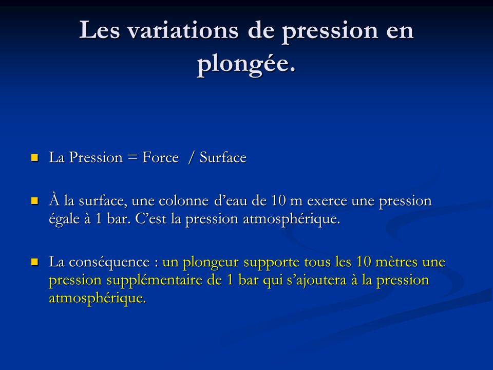 Les variations de pression en plongée. La Pression = Force / Surface À la surface, une colonne deau de 10 m exerce une pression égale à 1 bar. Cest la